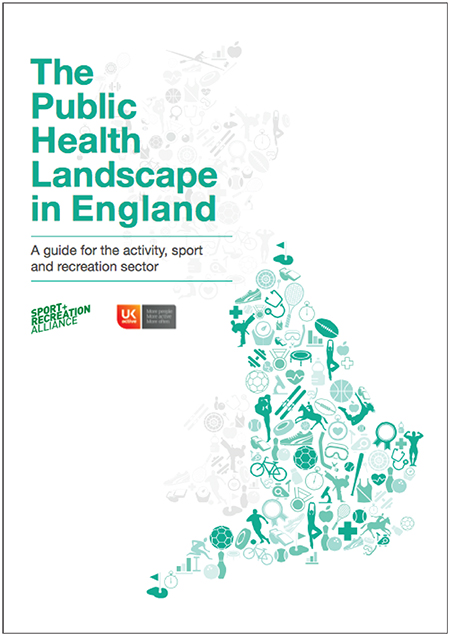 The Public Health Landscape In England